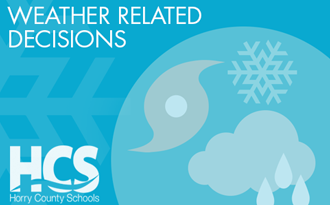 How HCS make weather-related decisions