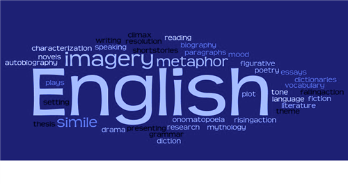 image of english department wordle