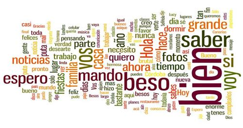 image of spanish wordle
