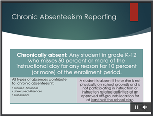 Chronic Absenteeism Reporting