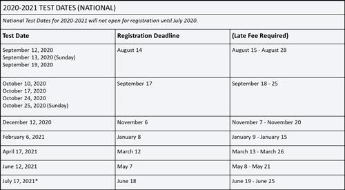 20-21 ACT dates