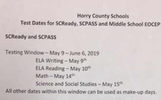 End of Year Testing Dates
