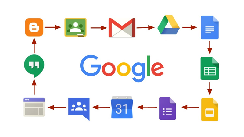 Move Google Documents to Personal Account